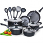 The Useful Non-stick Cookware Poses Health Risks